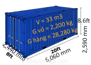 cach tinh the tich khi dong hang vao container