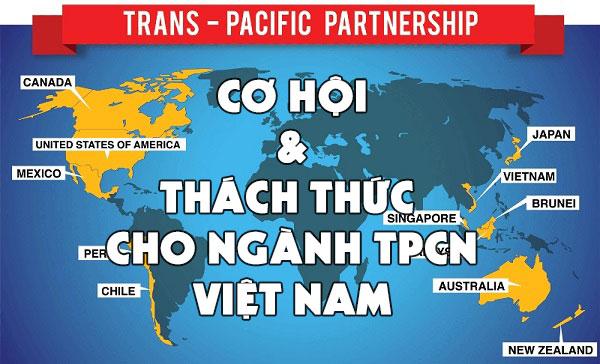 Hiệp định TTP